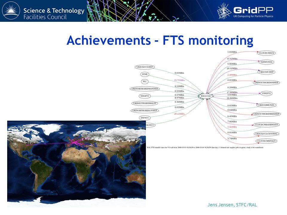 Jens Jensen, STFC/RAL Achievements - FTS monitoring