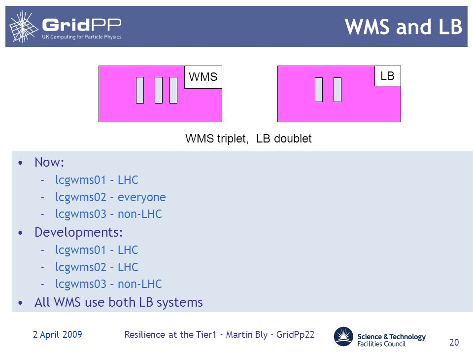 2 April 2009Resilience at the Tier1 - Martin Bly - GridPp22 20 WMS and LB Now: –lcgwms01 – LHC –lcgwms02 – everyone –lcgwms03 – non-LHC Developments: –lcgwms01 – LHC –lcgwms02 – LHC –lcgwms03 – non-LHC All WMS use both LB systems WMS triplet, LB doublet LB WMS