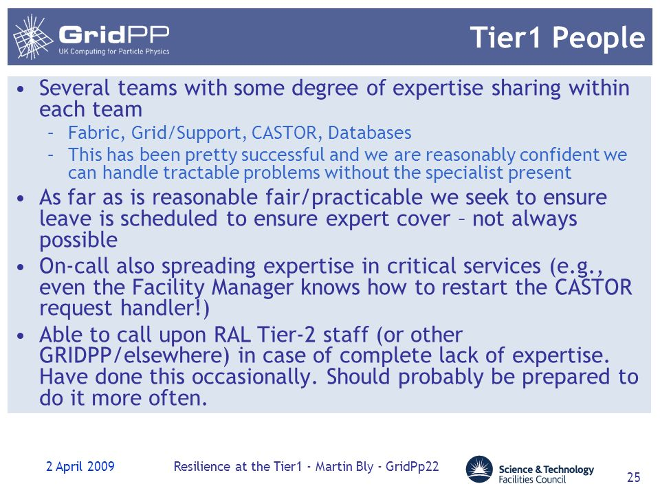2 April 2009Resilience at the Tier1 - Martin Bly - GridPp22 25 Tier1 People Several teams with some degree of expertise sharing within each team –Fabric, Grid/Support, CASTOR, Databases –This has been pretty successful and we are reasonably confident we can handle tractable problems without the specialist present As far as is reasonable fair/practicable we seek to ensure leave is scheduled to ensure expert cover – not always possible On-call also spreading expertise in critical services (e.g., even the Facility Manager knows how to restart the CASTOR request handler!) Able to call upon RAL Tier-2 staff (or other GRIDPP/elsewhere) in case of complete lack of expertise.