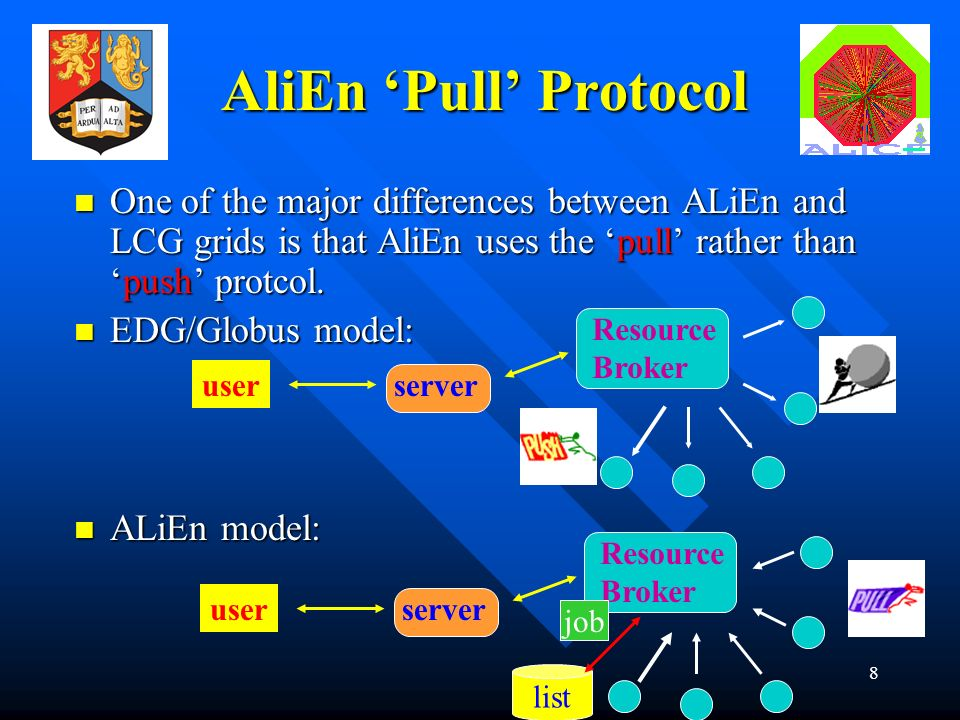 8 AliEn Pull Protocol One of the major differences between ALiEn and LCG grids is that AliEn uses the pull rather thanpush protcol.
