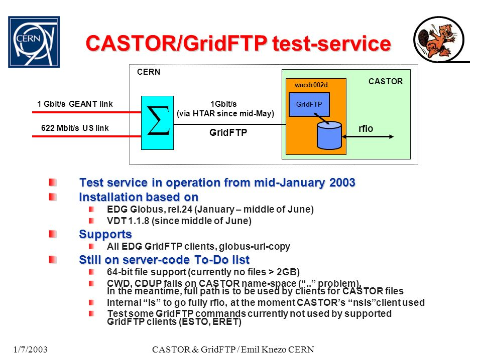 1/7/2003CASTOR & GridFTP / Emil Knezo CERN CASTOR/GridFTP test-service Test service in operation from mid-January 2003 Installation based on EDG Globu