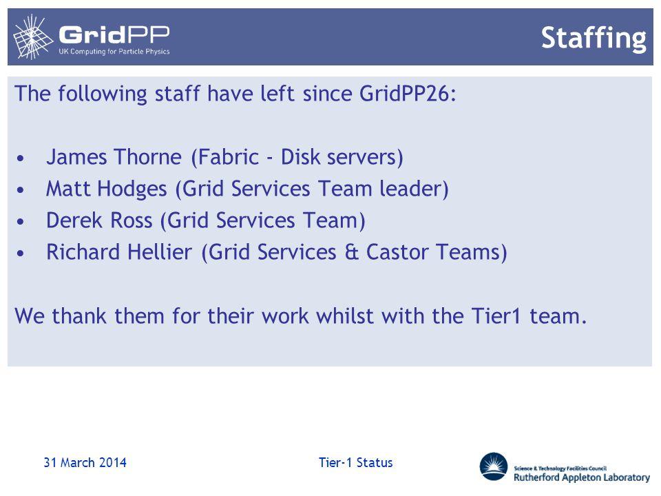 Staffing The following staff have left since GridPP26: James Thorne (Fabric - Disk servers) Matt Hodges (Grid Services Team leader) Derek Ross (Grid S
