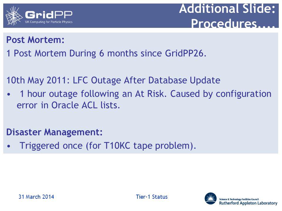 Additional Slide: Procedures.... Post Mortem: 1 Post Mortem During 6 months since GridPP26.