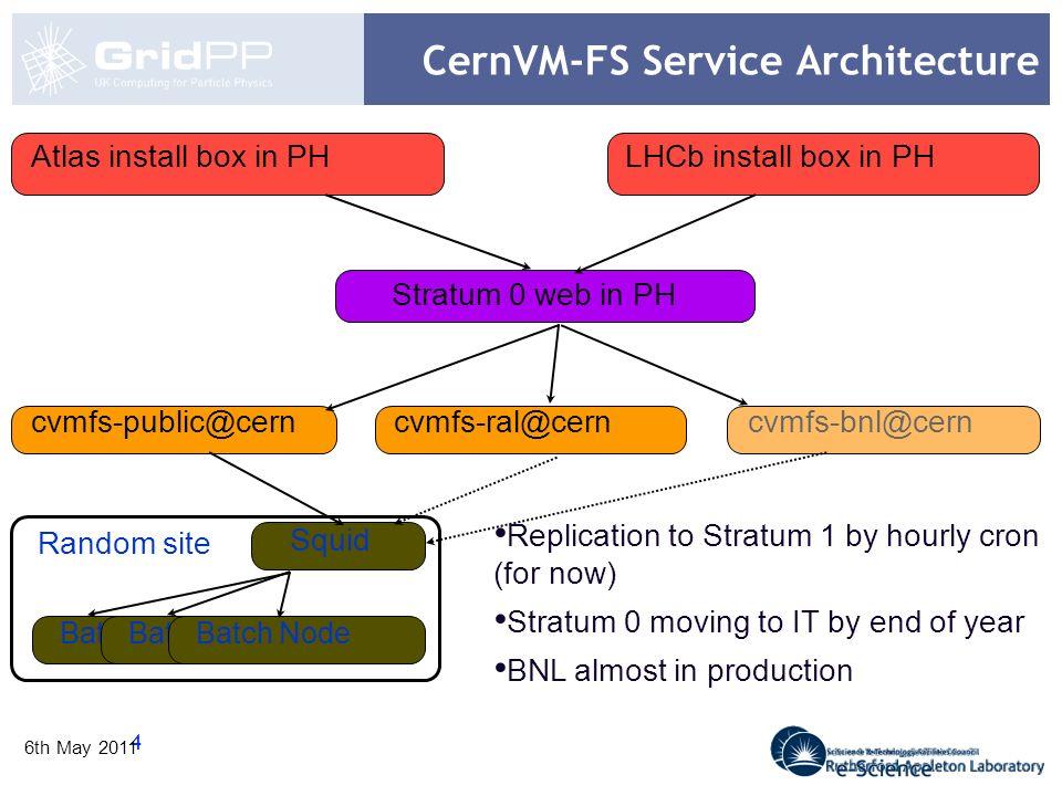 4 6th May 2011 CernVM-FS Service Architecture Squid cvmfs-public@cern Batch Node Random site cvmfs-ral@cerncvmfs-bnl@cern Stratum 0 web in PH Atlas in