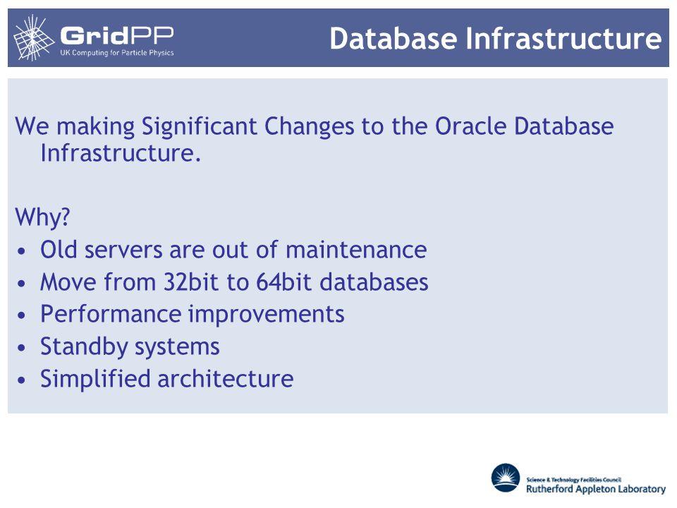 Database Disk Arrays - Now 31 March 2014 Tier-1 Status Fibrechannel SAN Oracle RAC Nodes Disk Arrays Power Supplies (on UPS)