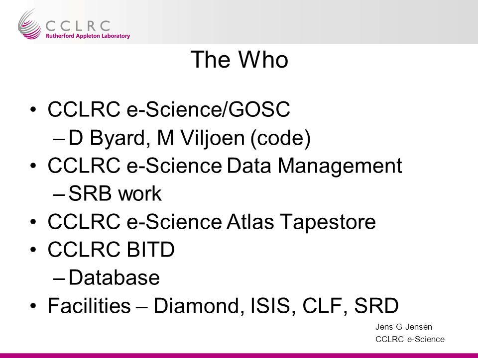 Jens G Jensen CCLRC e-Science The Who CCLRC e-Science/GOSC –D Byard, M Viljoen (code) CCLRC e-Science Data Management –SRB work CCLRC e-Science Atlas