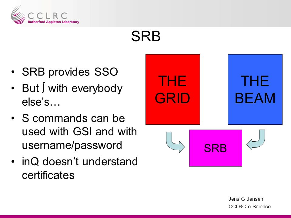Jens G Jensen CCLRC e-Science SRB SRB provides SSO But with everybody elses… S commands can be used with GSI and with username/password inQ doesnt und