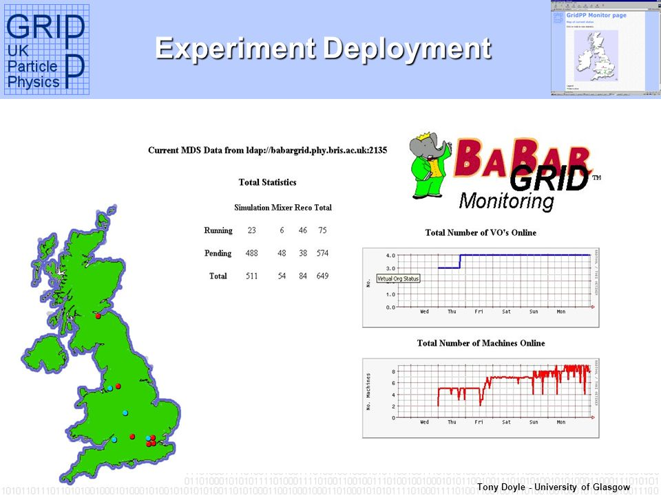 Tony Doyle - University of Glasgow Experiment Deployment