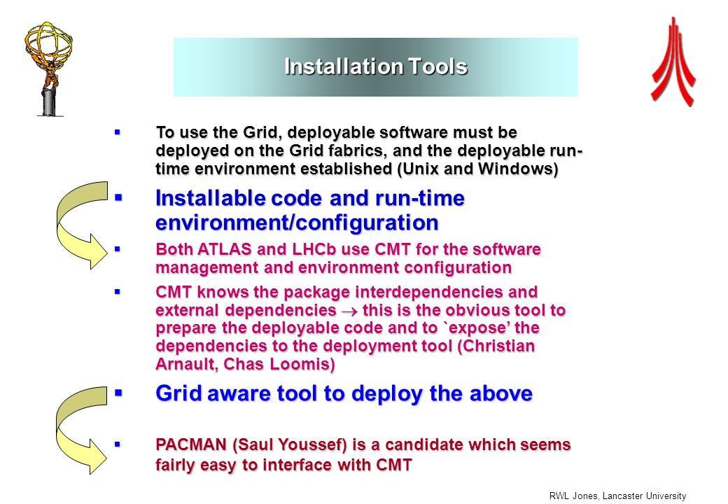 RWL Jones, Lancaster University Installation Tools To use the Grid, deployable software must be deployed on the Grid fabrics, and the deployable run-