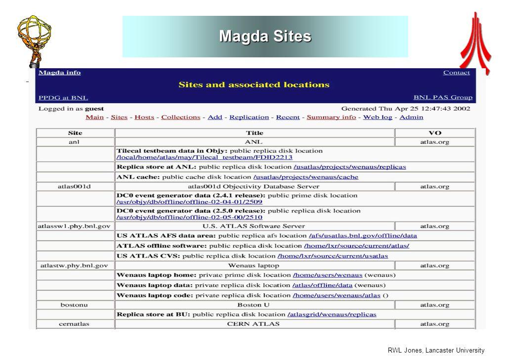 RWL Jones, Lancaster University Magda Sites