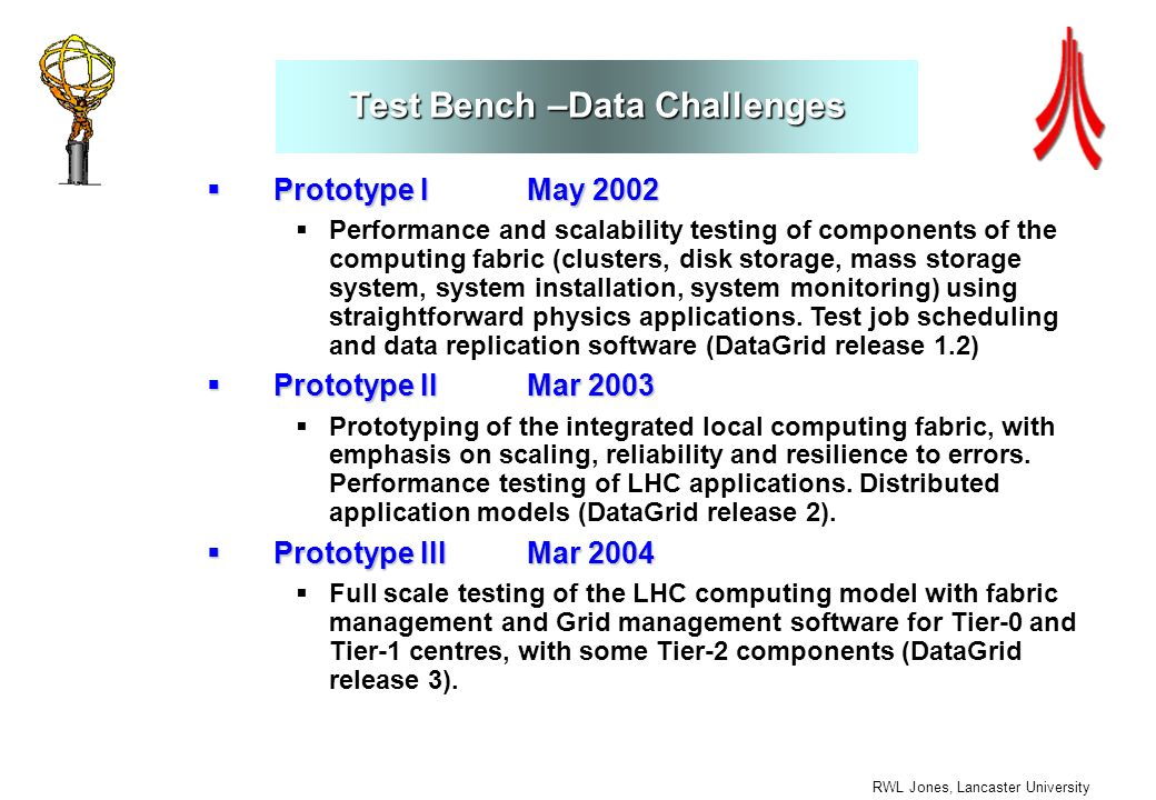 RWL Jones, Lancaster University Data Challenges Test Bench –Data Challenges Prototype IMay 2002 Prototype IMay 2002 Performance and scalability testing of components of the computing fabric (clusters, disk storage, mass storage system, system installation, system monitoring) using straightforward physics applications.