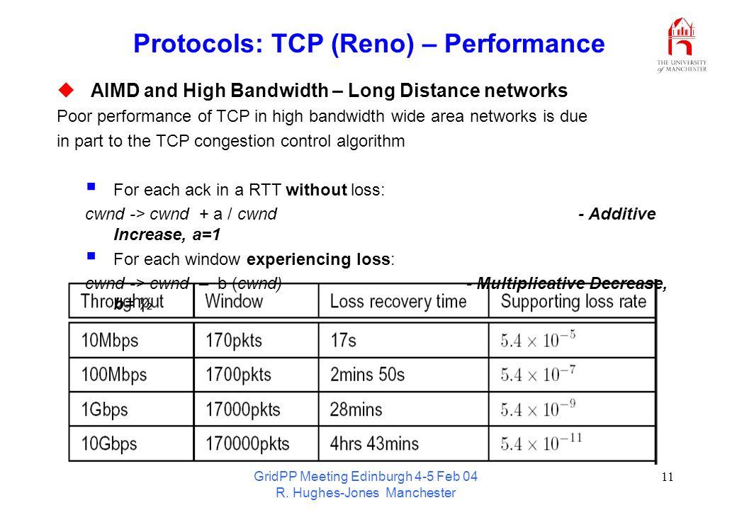 GridPP Meeting Edinburgh 4-5 Feb 04 R. Hughes-Jones Manchester 11 Protocols: TCP (Reno) – Performance AIMD and High Bandwidth – Long Distance networks