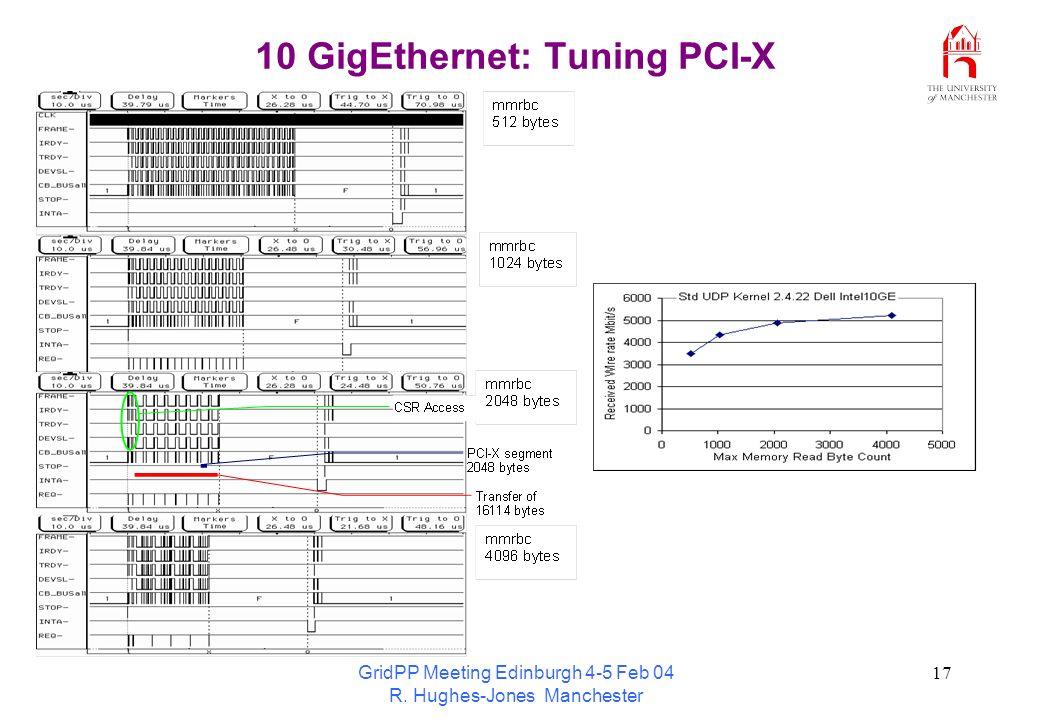 GridPP Meeting Edinburgh 4-5 Feb 04 R. Hughes-Jones Manchester 17 10 GigEthernet: Tuning PCI-X