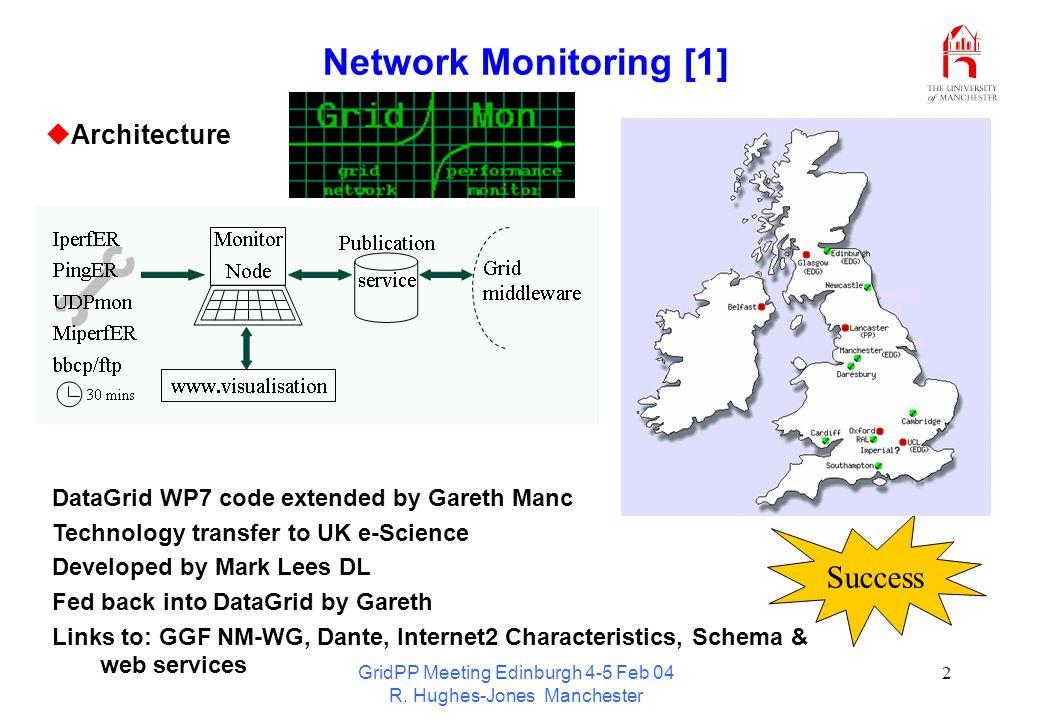 GridPP Meeting Edinburgh 4-5 Feb 04 R. Hughes-Jones Manchester 2 Network Monitoring [1] Architecture DataGrid WP7 code extended by Gareth Manc Technol