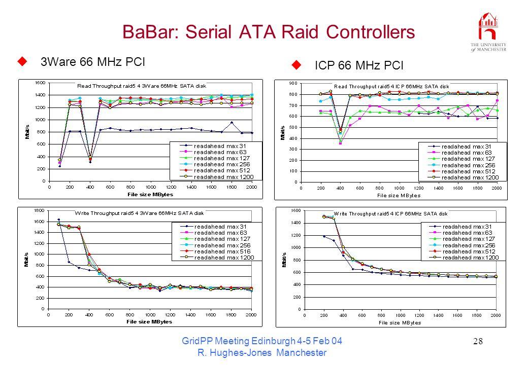 GridPP Meeting Edinburgh 4-5 Feb 04 R. Hughes-Jones Manchester 28 BaBar: Serial ATA Raid Controllers 3Ware 66 MHz PCI ICP 66 MHz PCI