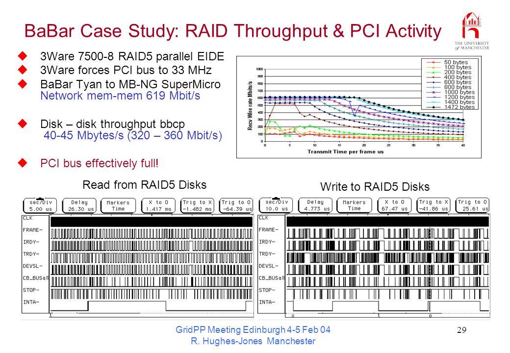 GridPP Meeting Edinburgh 4-5 Feb 04 R. Hughes-Jones Manchester 29 BaBar Case Study: RAID Throughput & PCI Activity 3Ware 7500-8 RAID5 parallel EIDE 3W