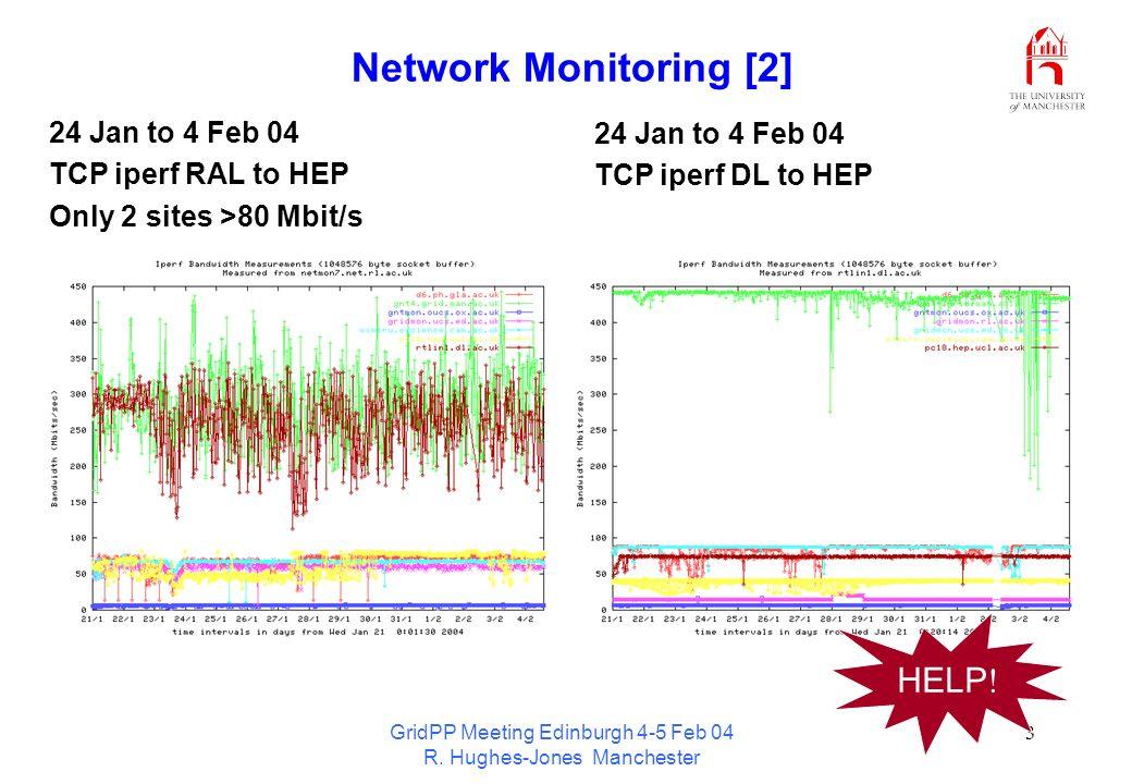 GridPP Meeting Edinburgh 4-5 Feb 04 R. Hughes-Jones Manchester 3 Network Monitoring [2] 24 Jan to 4 Feb 04 TCP iperf RAL to HEP Only 2 sites >80 Mbit/