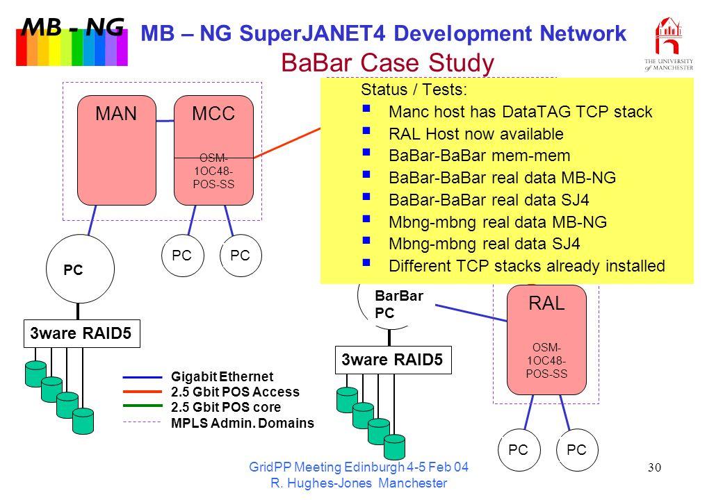 GridPP Meeting Edinburgh 4-5 Feb 04 R. Hughes-Jones Manchester 30 PC MB – NG SuperJANET4 Development Network BaBar Case Study RAL OSM- 1OC48- POS-SS M