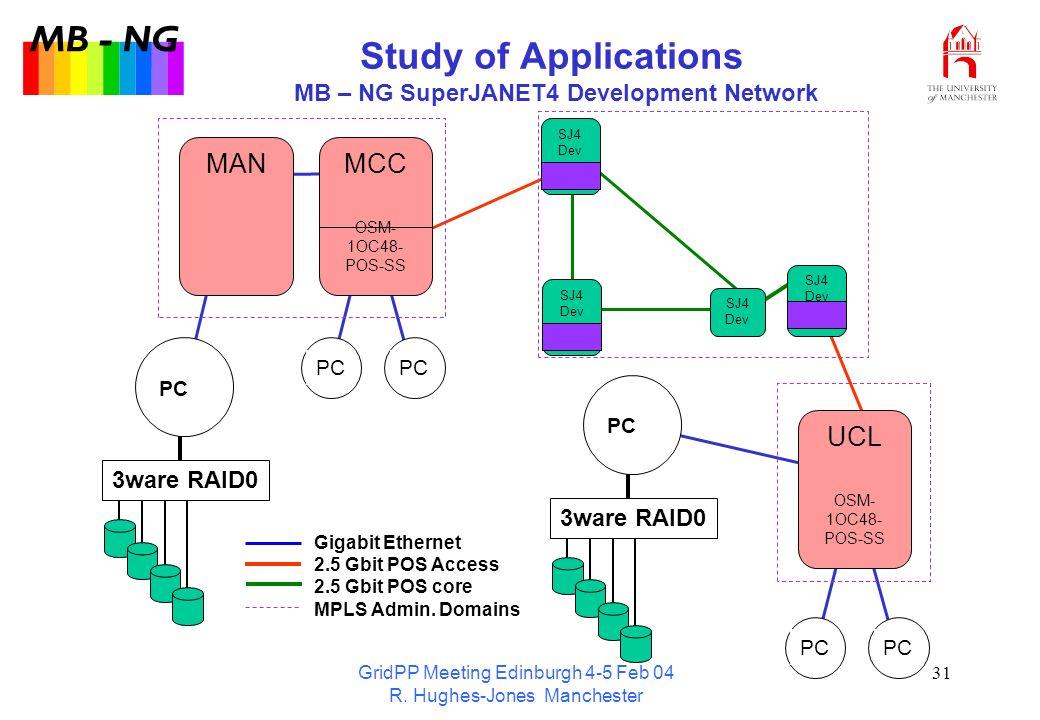 GridPP Meeting Edinburgh 4-5 Feb 04 R. Hughes-Jones Manchester 31 PC Study of Applications MB – NG SuperJANET4 Development Network UCL OSM- 1OC48- POS