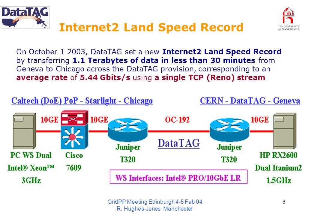 GridPP Meeting Edinburgh 4-5 Feb 04 R. Hughes-Jones Manchester 6 Internet2 Land Speed Record On October 1 2003, DataTAG set a new Internet2 Land Speed