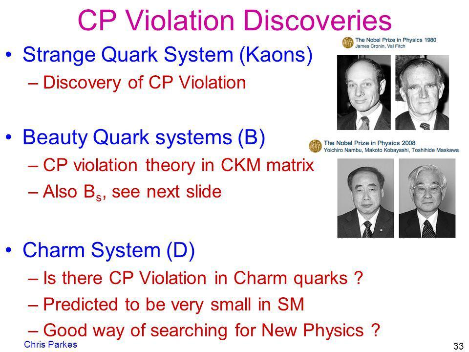CP Violation Discoveries Strange Quark System (Kaons) –Discovery of CP Violation Beauty Quark systems (B) –CP violation theory in CKM matrix –Also B s