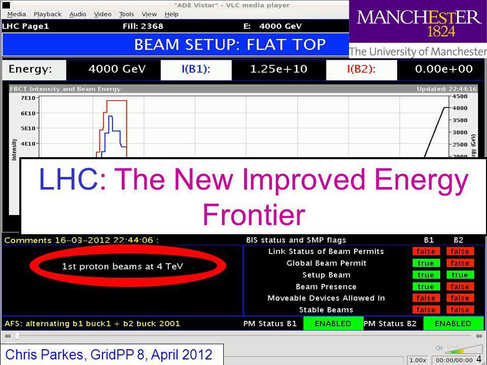 Chris Parkes 4 LHC: The New Improved Energy Frontier Chris Parkes, GridPP 8, April 2012