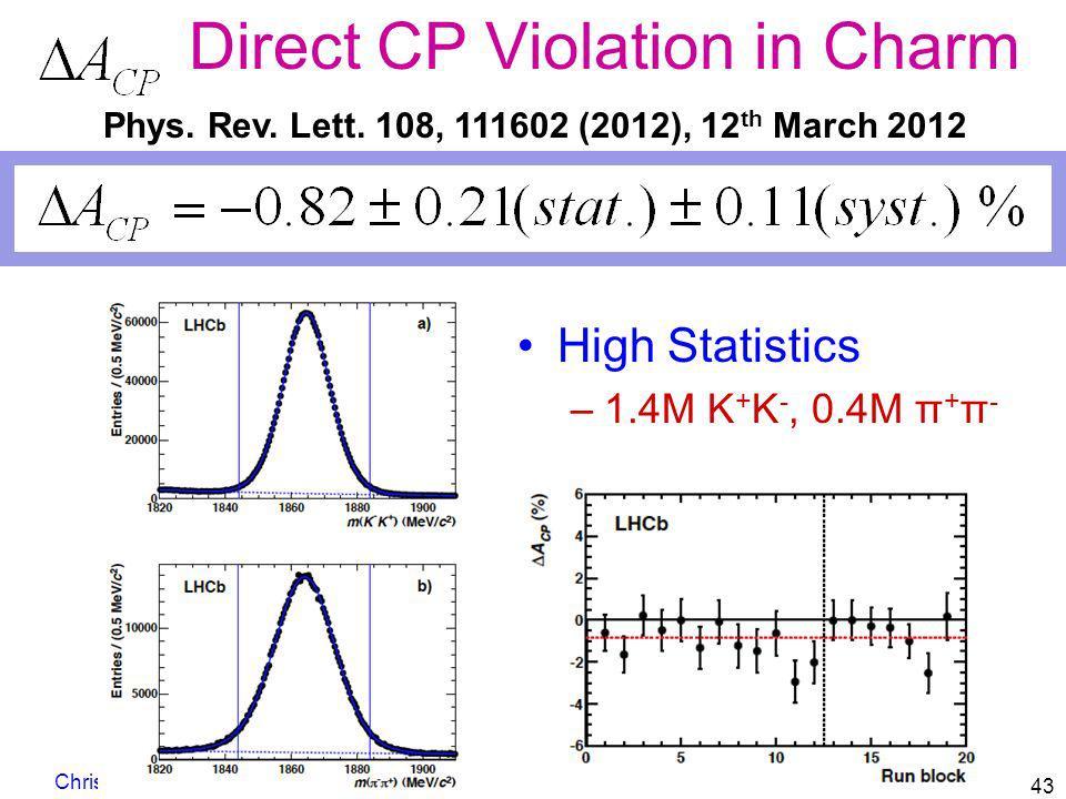 High Statistics –1.4M K + K -, 0.4M π + π - Chris Parkes 43 Phys. Rev. Lett. 108, 111602 (2012), 12 th March 2012