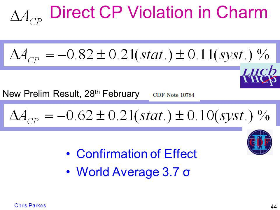 Direct CP Violation in Charm Chris Parkes 44 New Prelim Result, 28 th February Confirmation of Effect World Average 3.7 σ