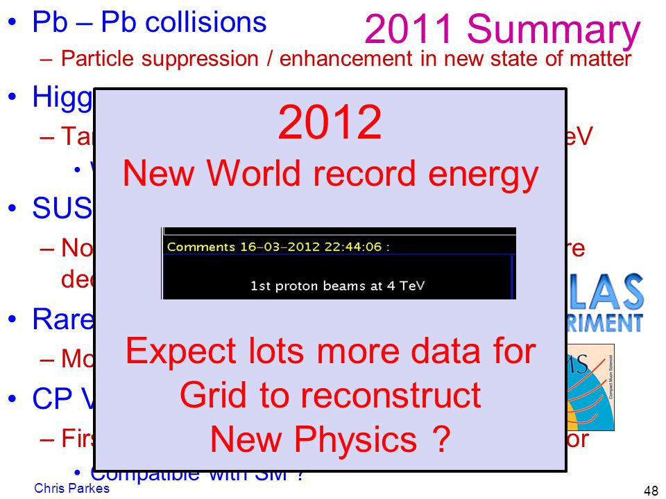 Pb – Pb collisions –Particle suppression / enhancement in new state of matter Higgs: –Tantalising hints of SM Higgs around 125 GeV We will know this y