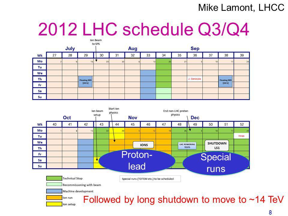 Chris Parkes 9 Heavy Metal Frontier Lead Ions Chris Parkes, GridPP 8, April 2012