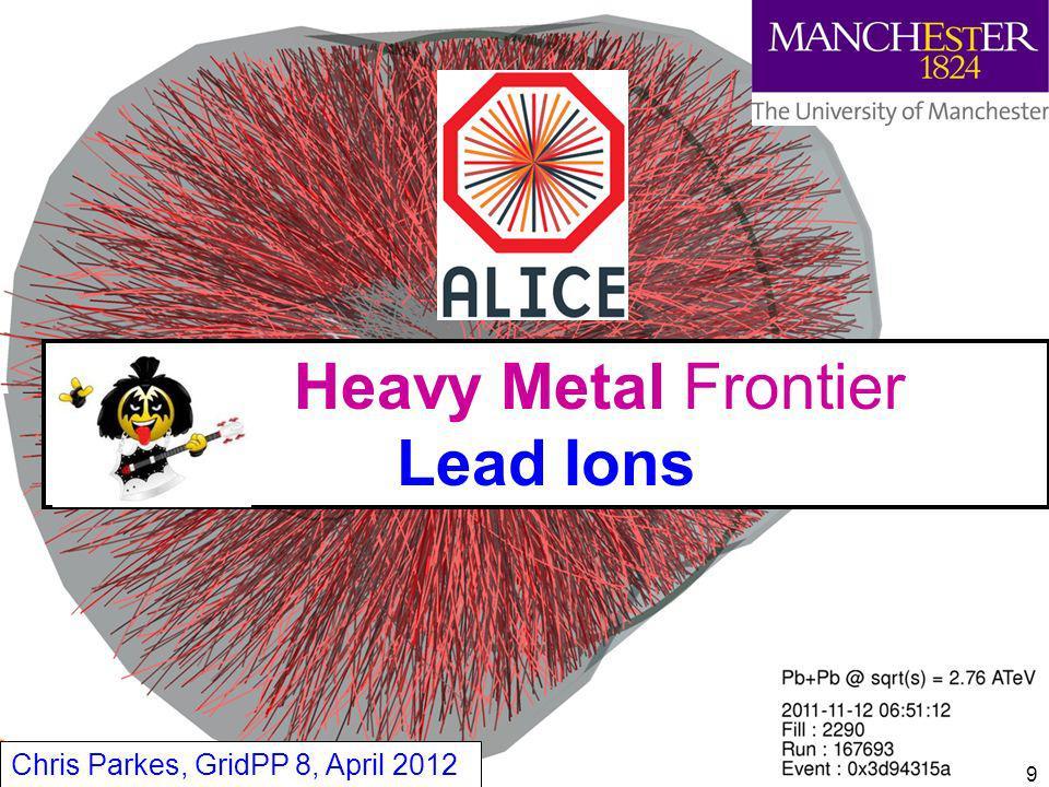Electroweak LHC status 20 Cross-sections of Electroweak processes