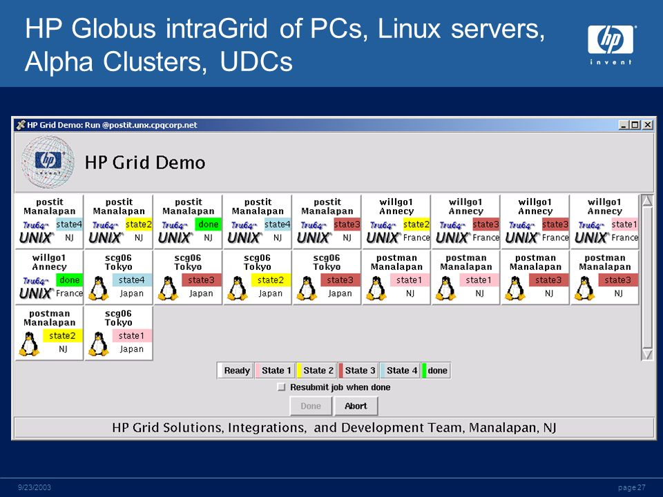 page 279/23/2003 HP Globus intraGrid of PCs, Linux servers, Alpha Clusters, UDCs