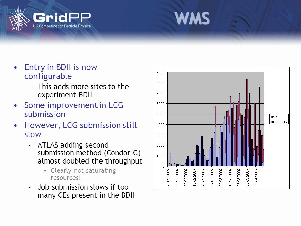 WMS Entry in BDII is now configurable –This adds more sites to the experiment BDII Some improvement in LCG submission However, LCG submission still slow –ATLAS adding second submission method (Condor-G) almost doubled the throughput Clearly not saturating resources.