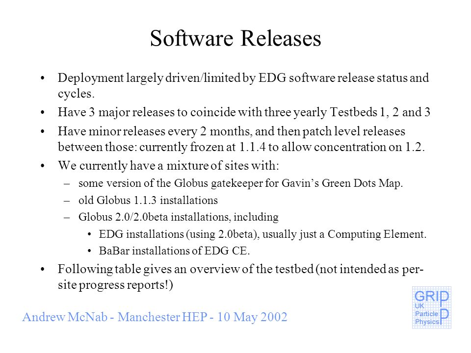Andrew McNab - Manchester HEP - 10 May 2002 Software Releases Deployment largely driven/limited by EDG software release status and cycles.