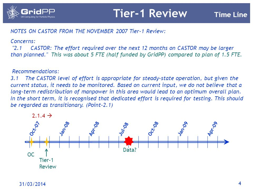 4 31/03/2014 Tier-1 Review Time Line Apr-09Jan-09 Oct-08 Jul-08Apr-08Jan-08 Oct-07 OC 2.1.4 Data.