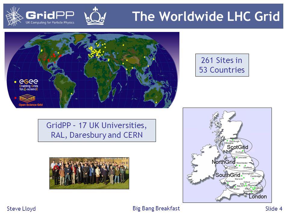 Steve Lloyd Big Bang Breakfast Slide 4 The Worldwide LHC Grid GridPP – 17 UK Universities, RAL, Daresbury and CERN 261 Sites in 53 Countries