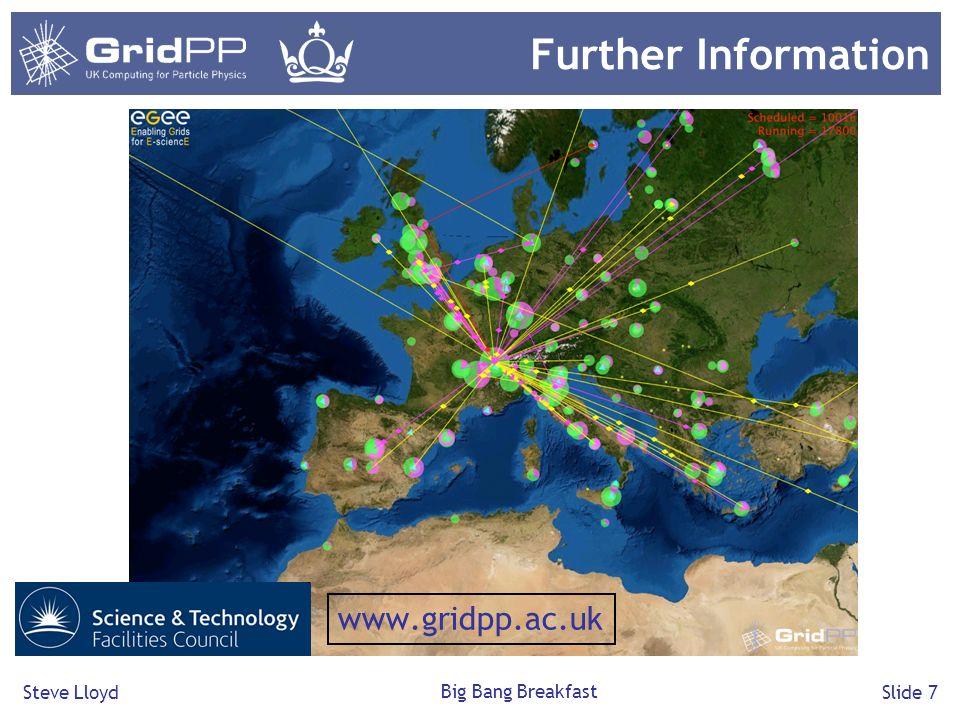 Steve Lloyd Big Bang Breakfast Slide 7 Further Information www.gridpp.ac.uk