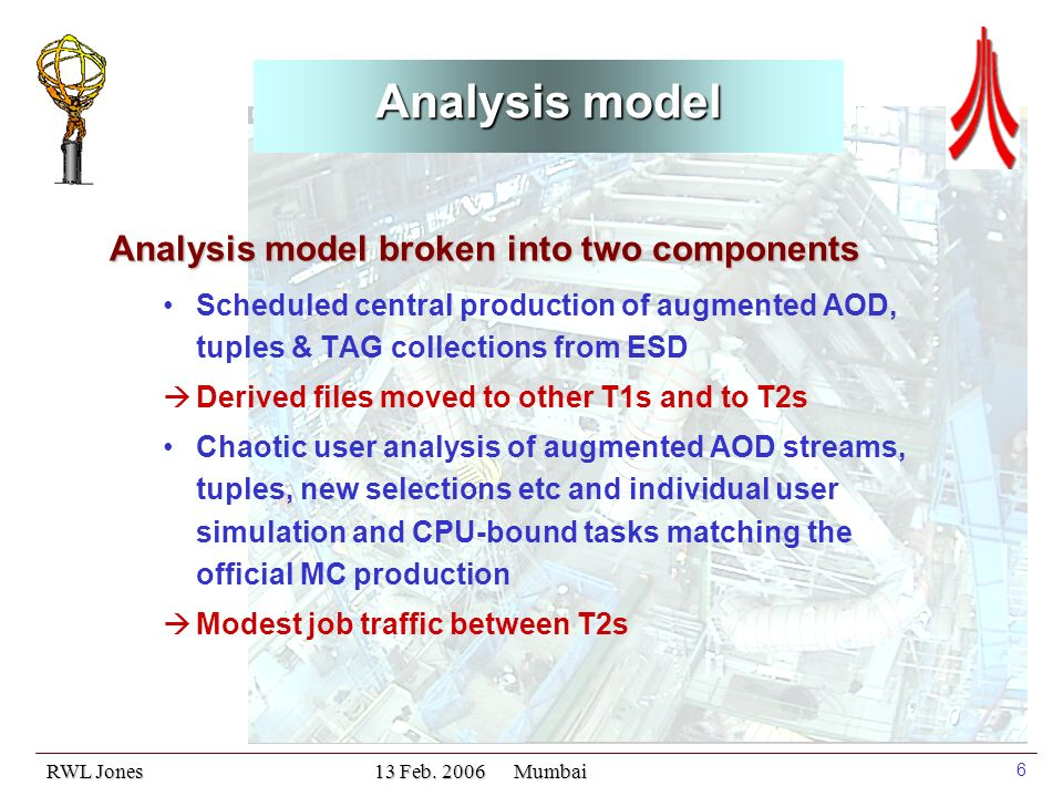 RWL Jones 13 Feb. 2006 Mumbai 6 Analysis model Analysis model broken into two components Scheduled central production of augmented AOD, tuples & TAG c