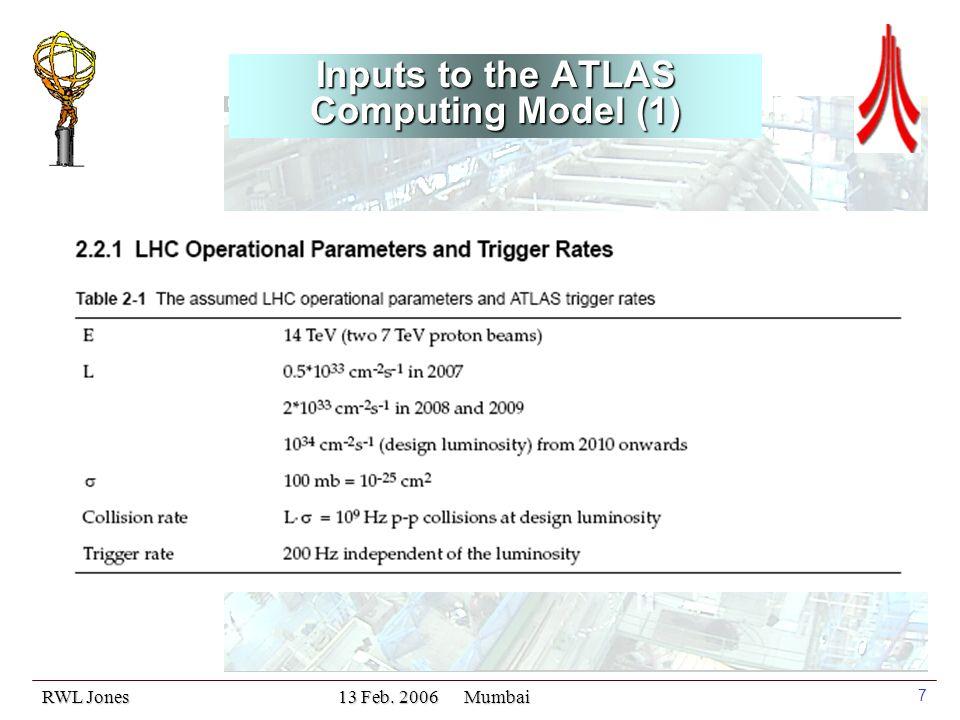 RWL Jones 13 Feb. 2006 Mumbai 8 Inputs to the ATLAS Computing Model (2)