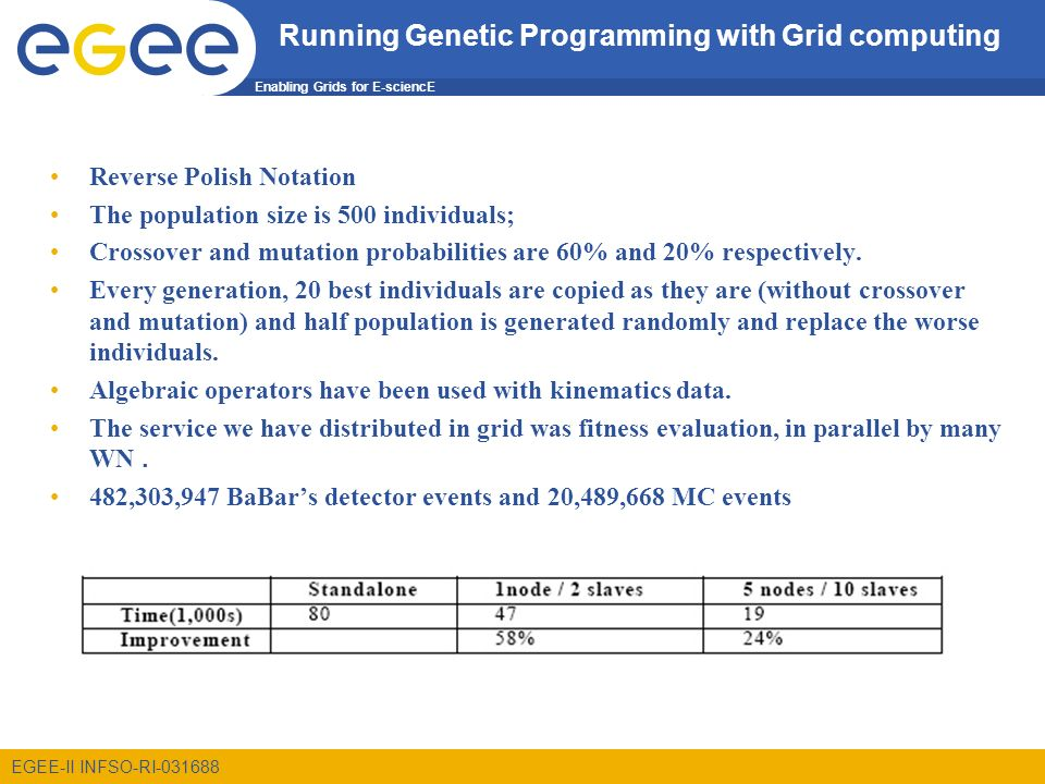 Enabling Grids for E-sciencE EGEE-II INFSO-RI Running Genetic Programming with Grid computing Reverse Polish Notation The population size is 500 individuals; Crossover and mutation probabilities are 60% and 20% respectively.
