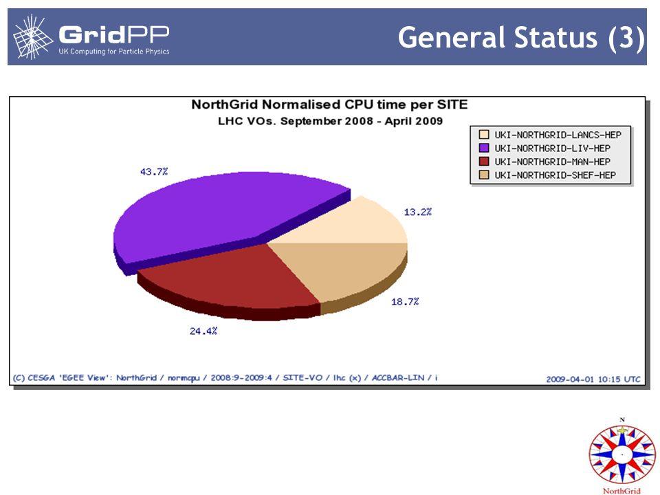 General Status (3)