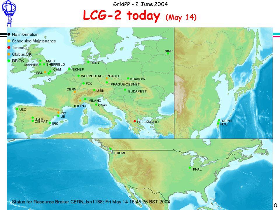 Dario Barberis: ATLAS Computing Model & Data Challenges GridPP - 2 June 2004 20 LCG-2 today (May 14)