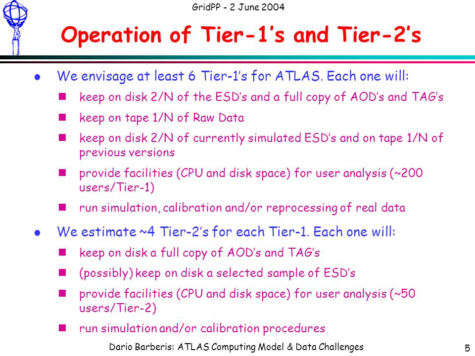 Dario Barberis: ATLAS Computing Model & Data Challenges GridPP - 2 June 2004 5 Operation of Tier-1s and Tier-2s l We envisage at least 6 Tier-1s for ATLAS.