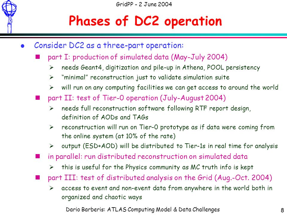Dario Barberis: ATLAS Computing Model & Data Challenges GridPP - 2 June 2004 8 Phases of DC2 operation l Consider DC2 as a three-part operation: npart I: production of simulated data (May-July 2004) needs Geant4, digitization and pile-up in Athena, POOL persistency minimal reconstruction just to validate simulation suite will run on any computing facilities we can get access to around the world npart II: test of Tier-0 operation (July-August 2004) needs full reconstruction software following RTF report design, definition of AODs and TAGs reconstruction will run on Tier-0 prototype as if data were coming from the online system (at 10% of the rate) output (ESD+AOD) will be distributed to Tier-1s in real time for analysis nin parallel: run distributed reconstruction on simulated data this is useful for the Physics community as MC truth info is kept npart III: test of distributed analysis on the Grid (Aug.-Oct.