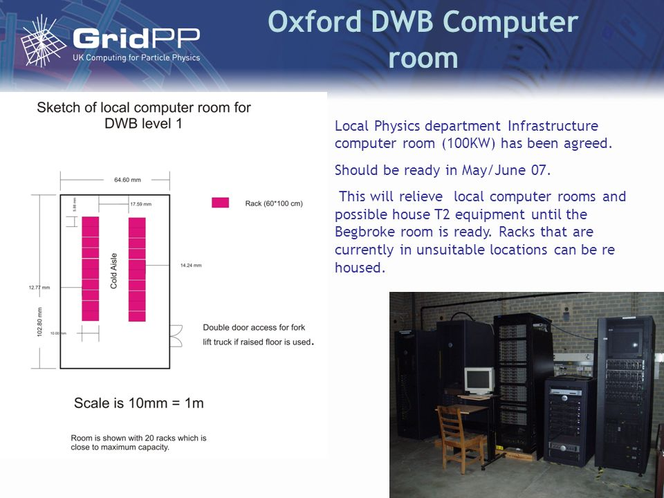 Oxford DWB Computer room Local Physics department Infrastructure computer room (100KW) has been agreed.