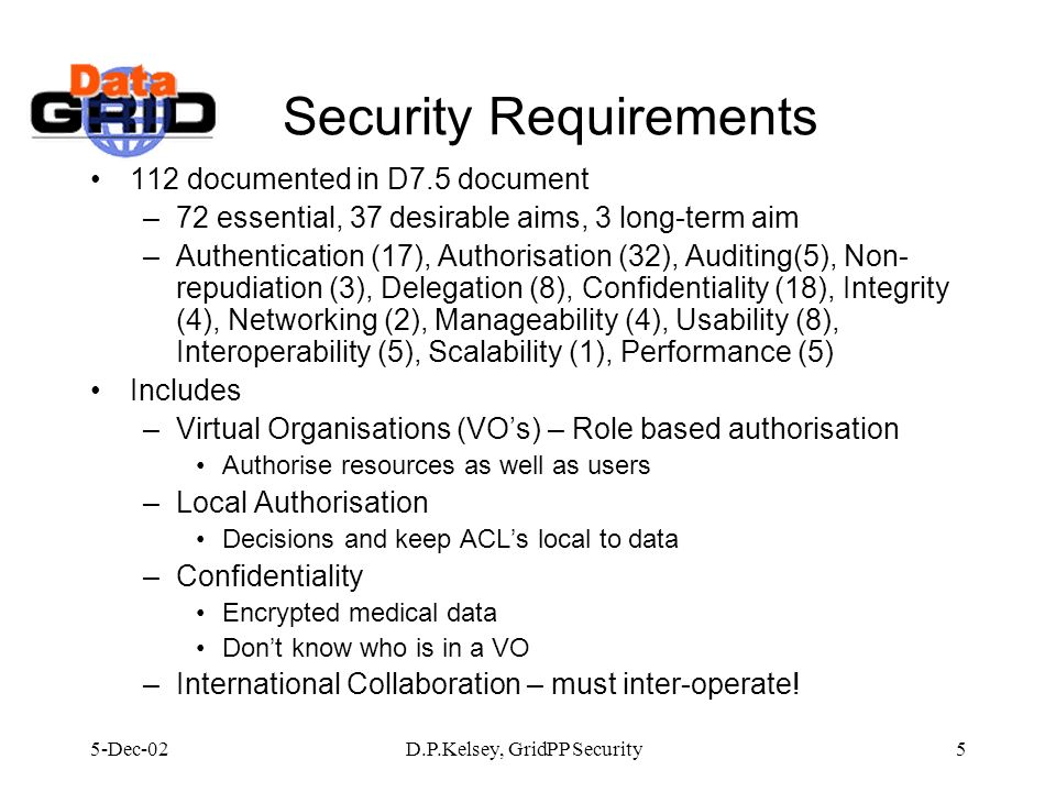 5-Dec-02D.P.Kelsey, GridPP Security5 Security Requirements 112 documented in D7.5 document –72 essential, 37 desirable aims, 3 long-term aim –Authentication (17), Authorisation (32), Auditing(5), Non- repudiation (3), Delegation (8), Confidentiality (18), Integrity (4), Networking (2), Manageability (4), Usability (8), Interoperability (5), Scalability (1), Performance (5) Includes –Virtual Organisations (VOs) – Role based authorisation Authorise resources as well as users –Local Authorisation Decisions and keep ACLs local to data –Confidentiality Encrypted medical data Dont know who is in a VO –International Collaboration – must inter-operate!