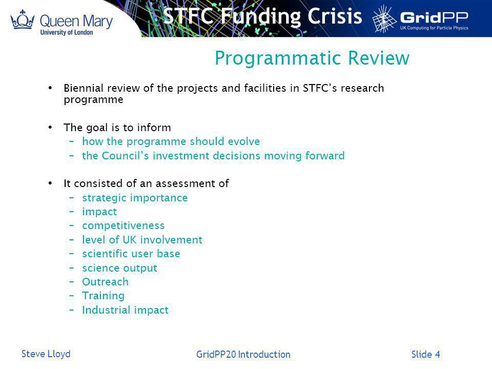 Slide 4 Steve Lloyd GridPP20 Introduction STFC Funding Crisis