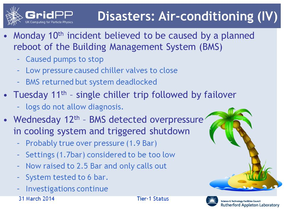 Disasters: Air-conditioning (IV) Monday 10 th incident believed to be caused by a planned reboot of the Building Management System (BMS) –Caused pumps to stop –Low pressure caused chiller valves to close –BMS returned but system deadlocked Tuesday 11 th – single chiller trip followed by failover –logs do not allow diagnosis.