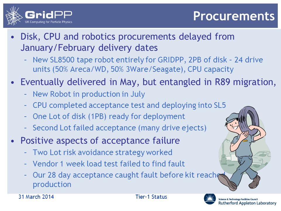 Procurements Disk, CPU and robotics procurements delayed from January/February delivery dates –New SL8500 tape robot entirely for GRIDPP, 2PB of disk