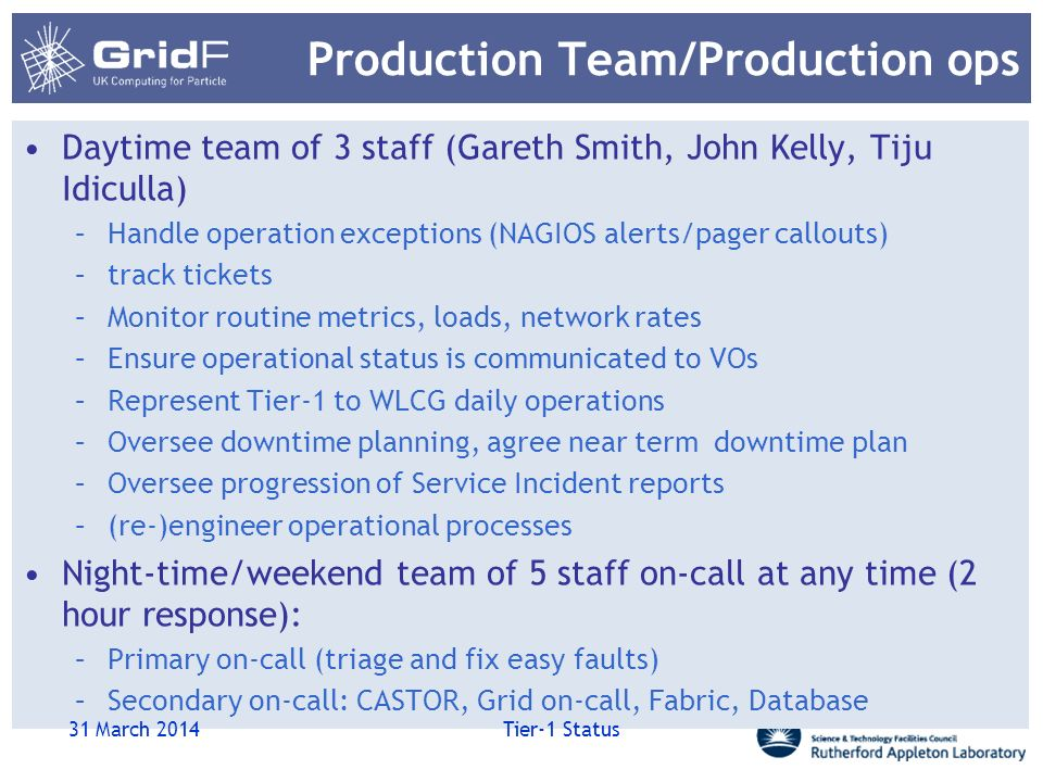 Production Team/Production ops Daytime team of 3 staff (Gareth Smith, John Kelly, Tiju Idiculla) –Handle operation exceptions (NAGIOS alerts/pager callouts) –track tickets –Monitor routine metrics, loads, network rates –Ensure operational status is communicated to VOs –Represent Tier-1 to WLCG daily operations –Oversee downtime planning, agree near term downtime plan –Oversee progression of Service Incident reports –(re-)engineer operational processes Night-time/weekend team of 5 staff on-call at any time (2 hour response): –Primary on-call (triage and fix easy faults) –Secondary on-call: CASTOR, Grid on-call, Fabric, Database 31 March 2014 Tier-1 Status